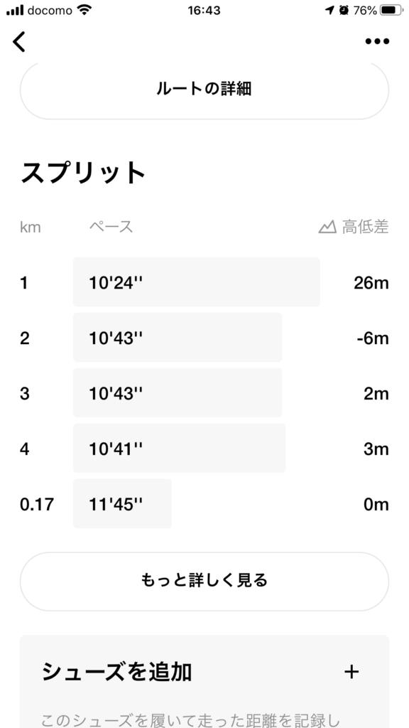 歩いた記録