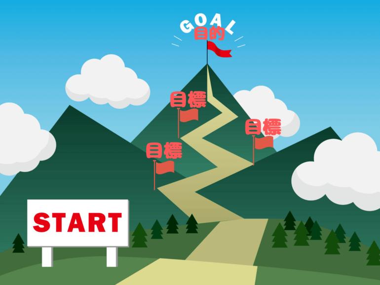 目的 と目標