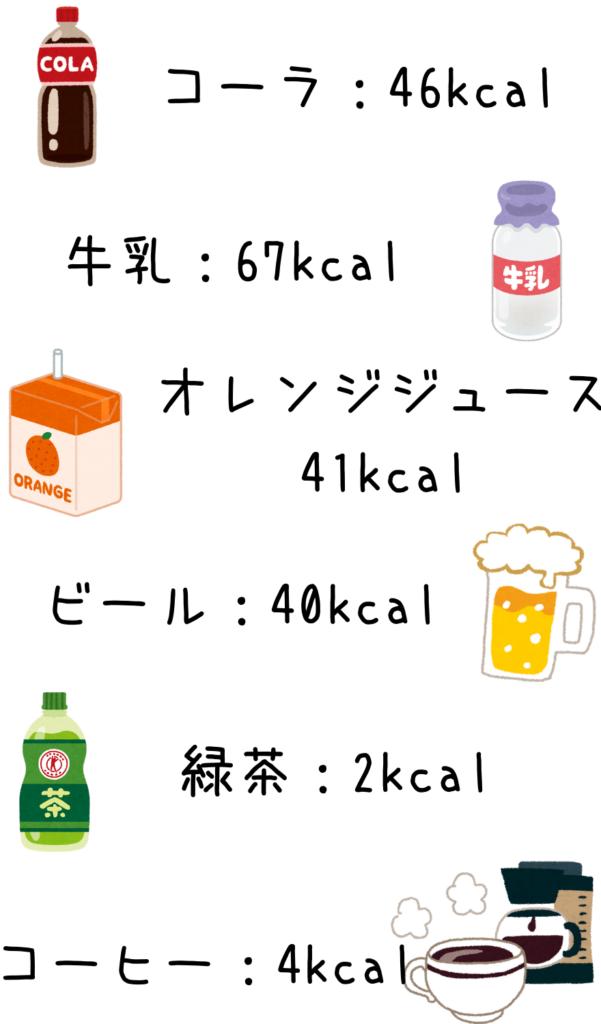飲み物カロリー比較