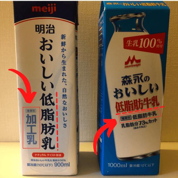 低脂肪牛乳と低脂肪乳の種類別表示