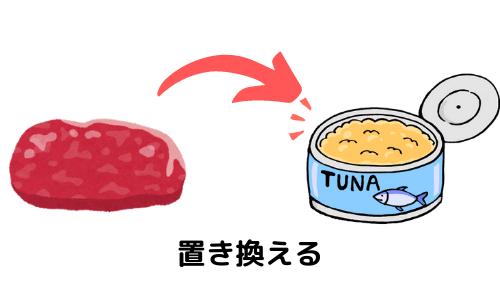 牛肉をツナ缶に置き換える