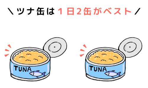 ツナ缶を食べる量